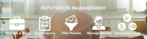Reputation Management Software for Pool Service Companies
